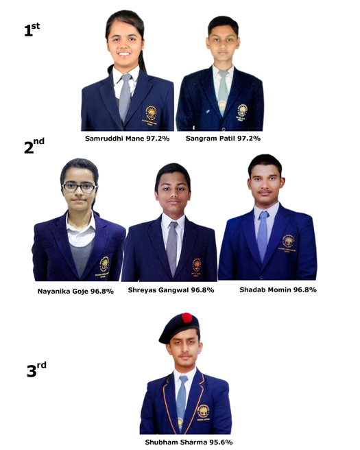 School-toppers-new